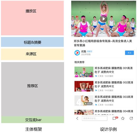 短视频落地页主体框架